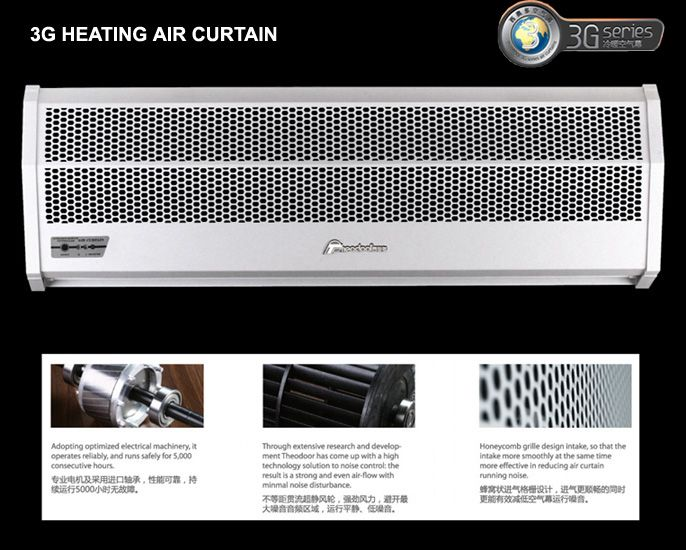 Theodoor Heating Air Curtain Summer Is Drawing To A Close Can