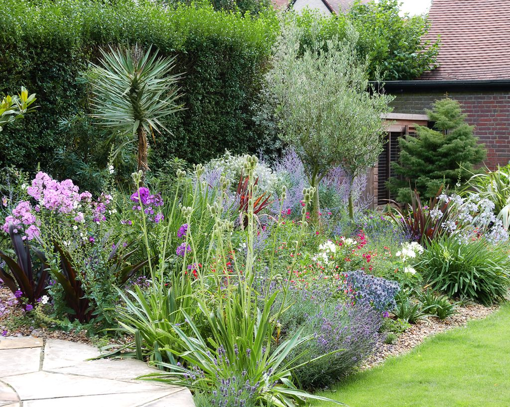 An English Town Garden | Garden, Landscape design, Landscape