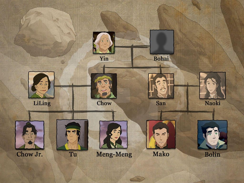 ALLSPOILERS] ATLA AND TLOK FAMILY TREE : TheLastAirbender