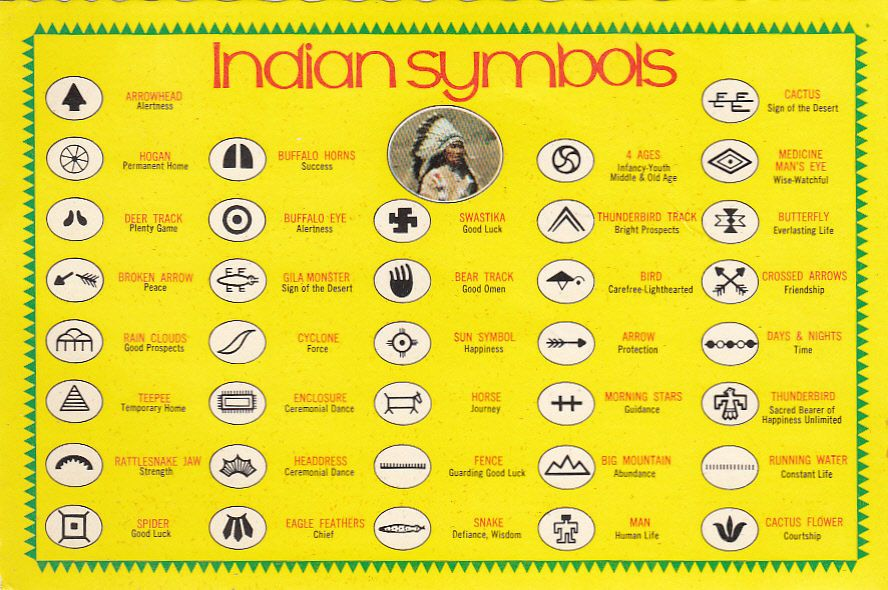 Apache Indian Symbols