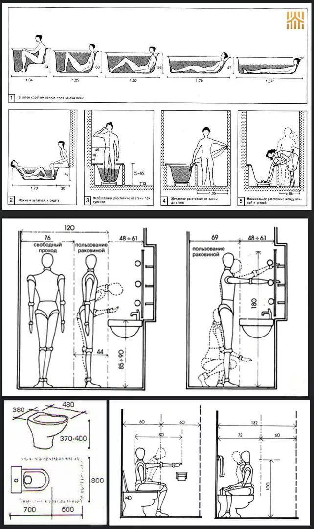 эргономика ванной комнаты: 11 тыс изображений найдено в ...