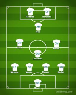 Watch Real Madrid Vs Tottenham Hotspur Uefa Champions League