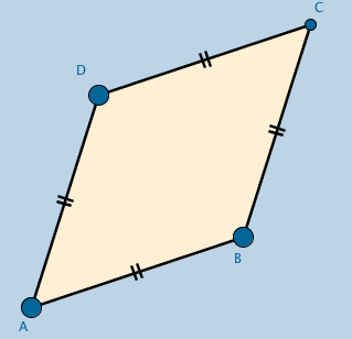 Rhombus Template with Investigation Questions: (Discovery ...