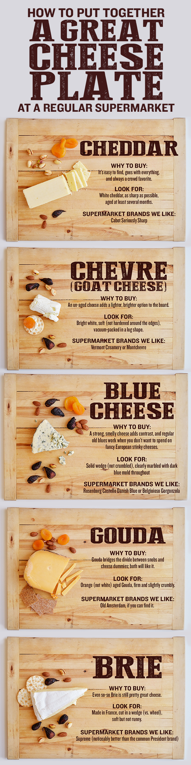 You can get everything you need to make an awesome party cheese plate at any old & How To Put Together A Great Cheese Plate At A Regular Supermarket ...