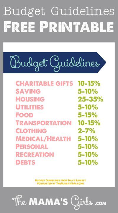 Budget Guidelines Free Printable College Livin\u0027 ! Budgeting