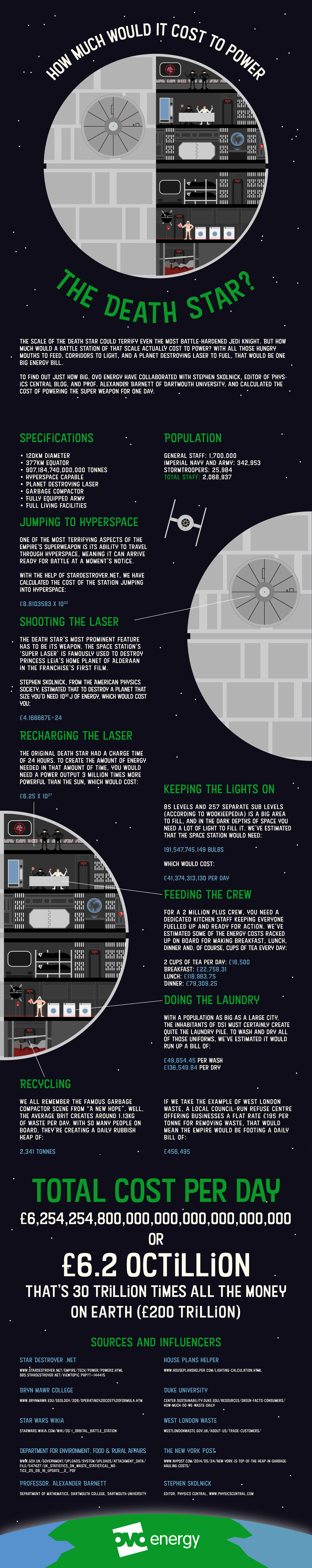 How Much Would It Cost To Power The Death Star? #Infographic
