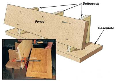 how to make a bevel cut with a table saw