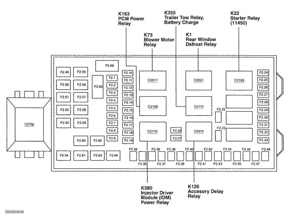 17 2013 Mack Truck Fuse Box Diagram Truck Diagram In 2020