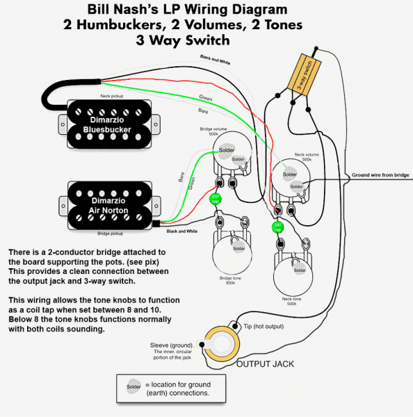 Gibson Les Paul Pickup Wiring Diagram #gibsonlespaul Gibson Les Paul Pickup Wiring  Diagram   Les paul, Gibson les paul, Epiphone les paulPinterest