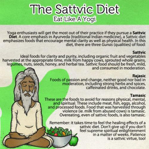 Giornata mondiale vegetariana – Uno sguardo a una dieta yogica sattvica