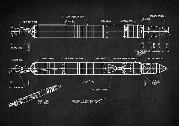 SpaceX, DECAL, spacex rocket, SpaceX Falcon 1 Patent Print, Falcon