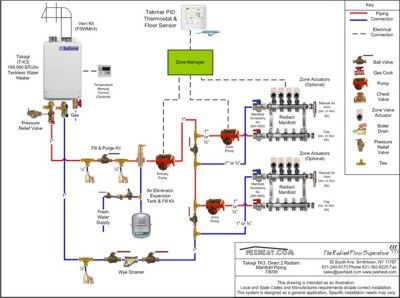 Radiant Heat Thermostat Wiring Diagram Free Download Dial