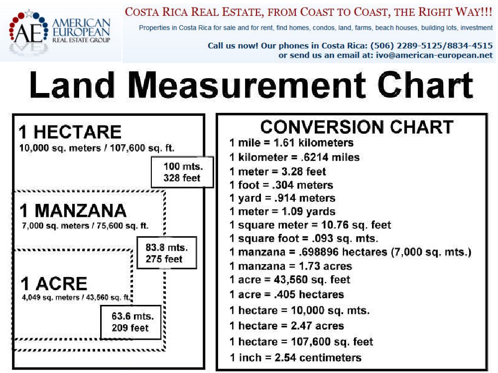 Land Measurement Conversion Table Google Search Measurement Conversions Metric Conversion Chart Civil Engineering Design