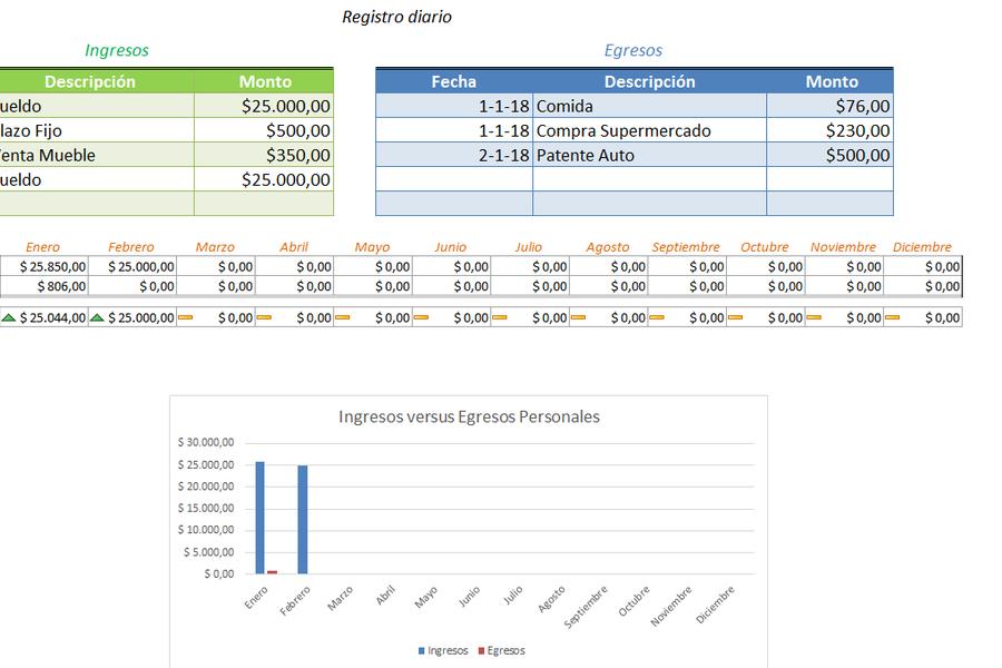 Planilla De Excel Para Control De Ingresos Y Egresos Contaduria Y Finanzas Planificador De Presupuesto Consejos De Negocios