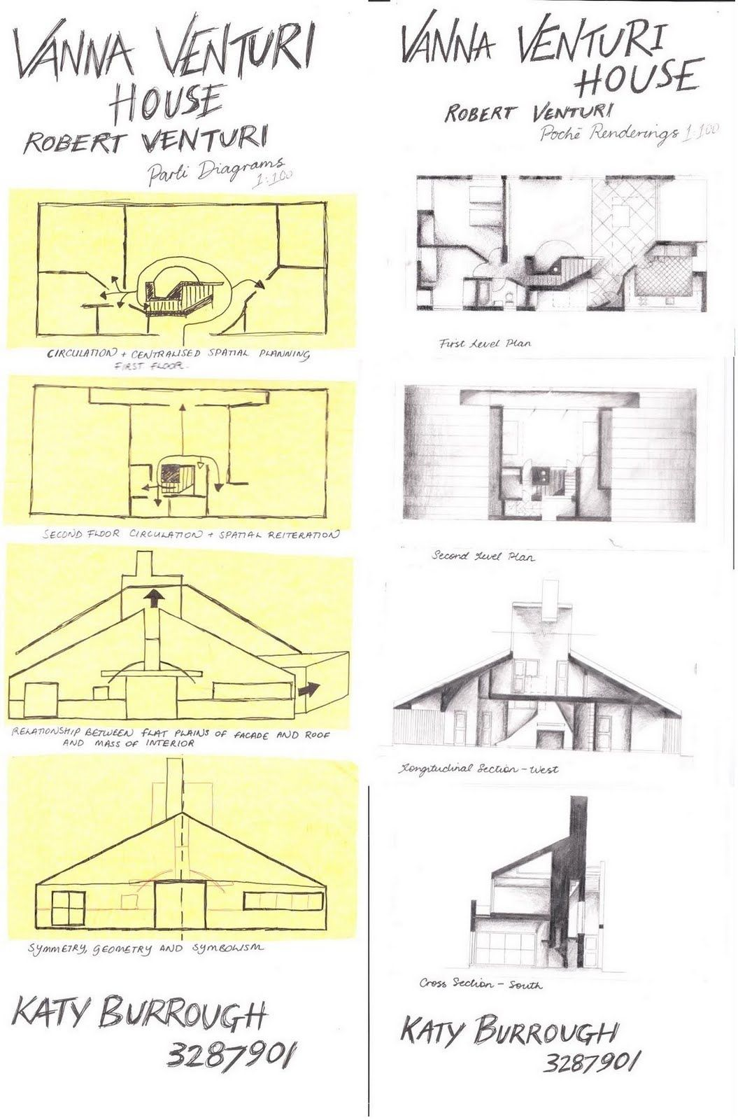 medium resolution of denise scott brown architectural design studio amazing architecture architecture design ground floor