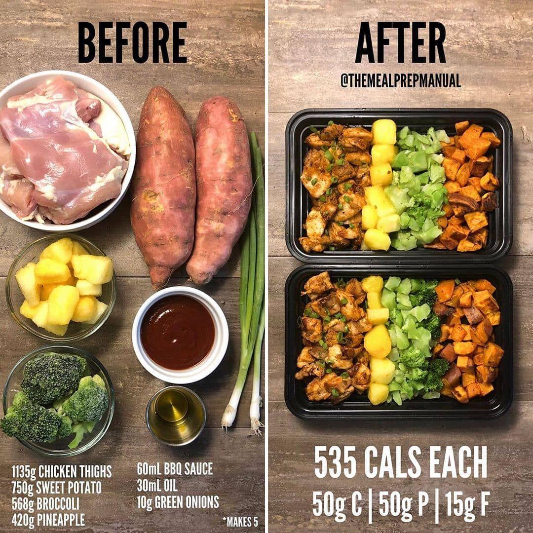Pin On Calories Tips