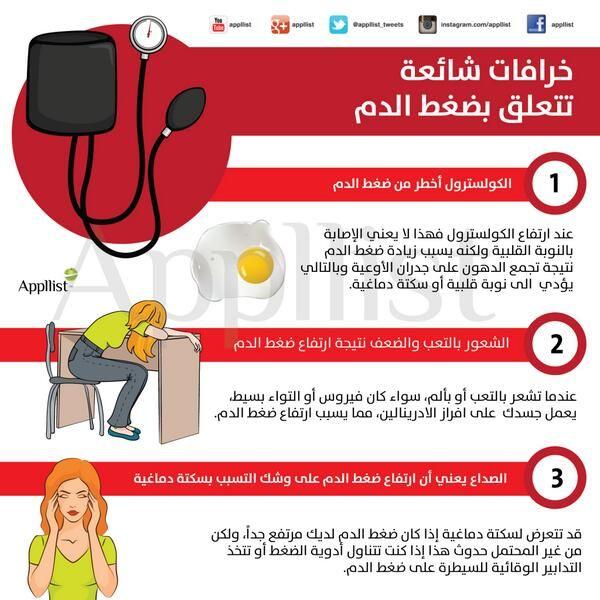 ابليست بالعربية On Twitter Health Info Health Health Fitness