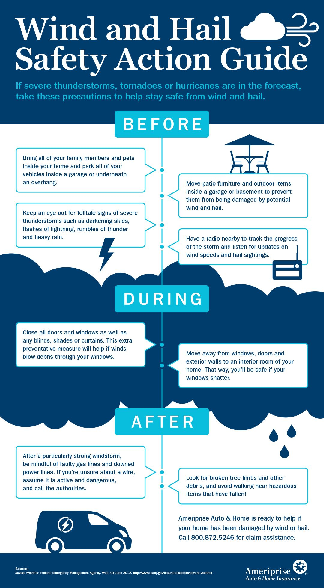 Hail Safety Infographic Action Guide Safety Infographic