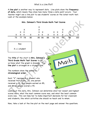 What is a line plot scaffolded notes amp activity from kaylees what is a line plot scaffolded notes amp activity from kaylees klass on teachersnotebook ccuart Gallery