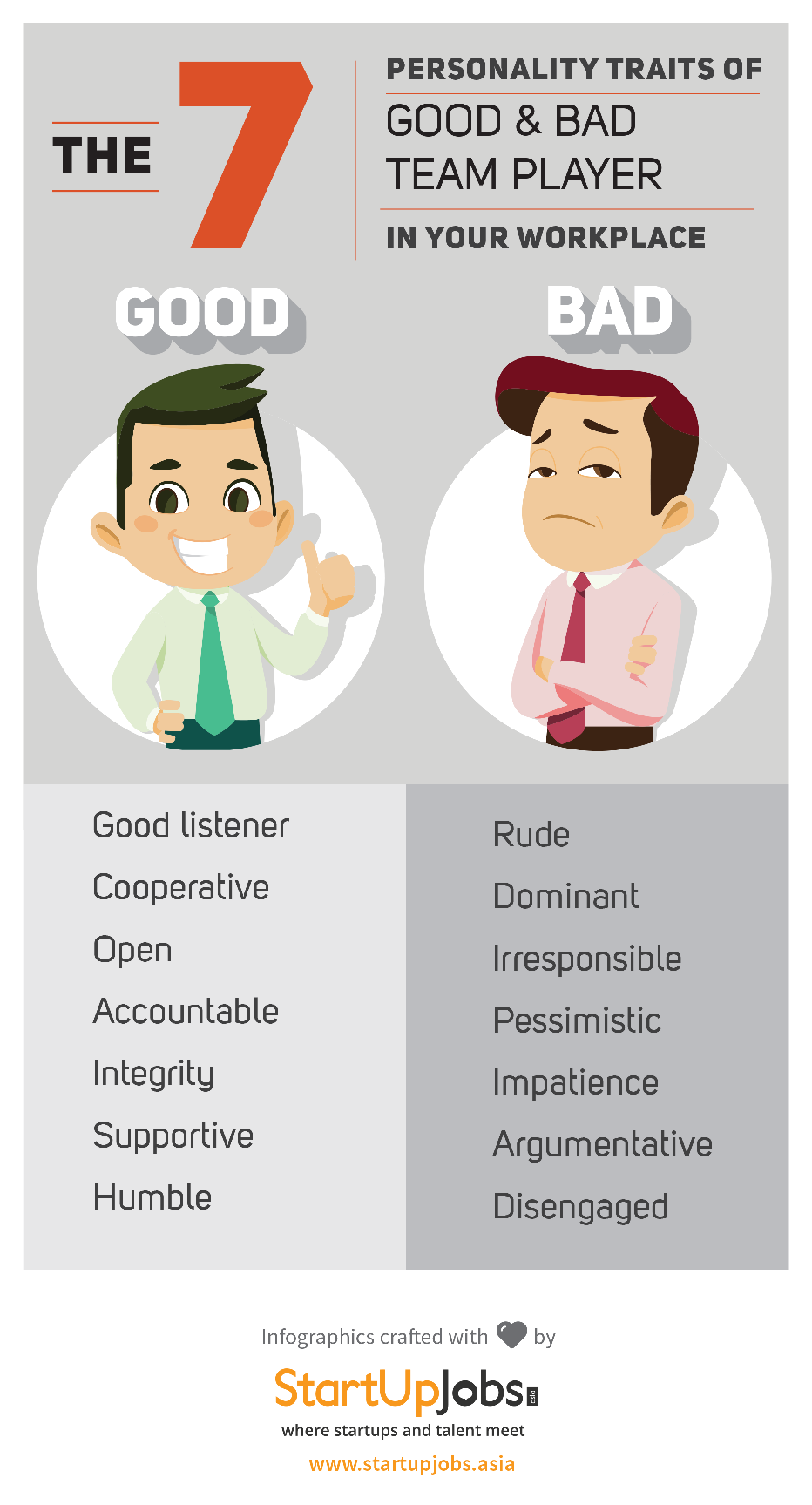 traits of good employees vs bad employees