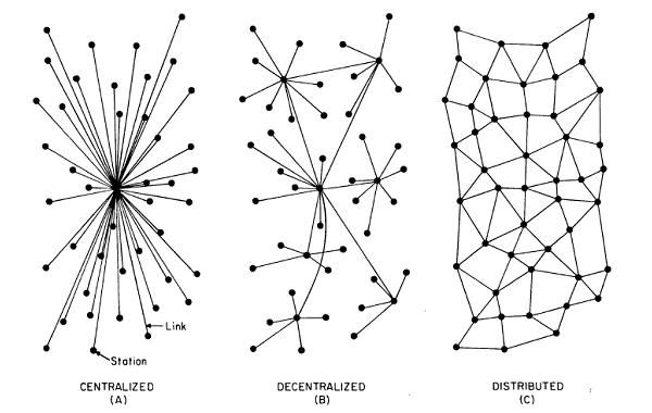 HTTP is obsolete. It's time for the distributed, permanent web