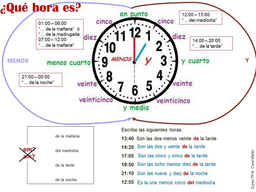 Worksheets La Hora Worksheet 107 best timela hora images on pinterest spanish lessons hora