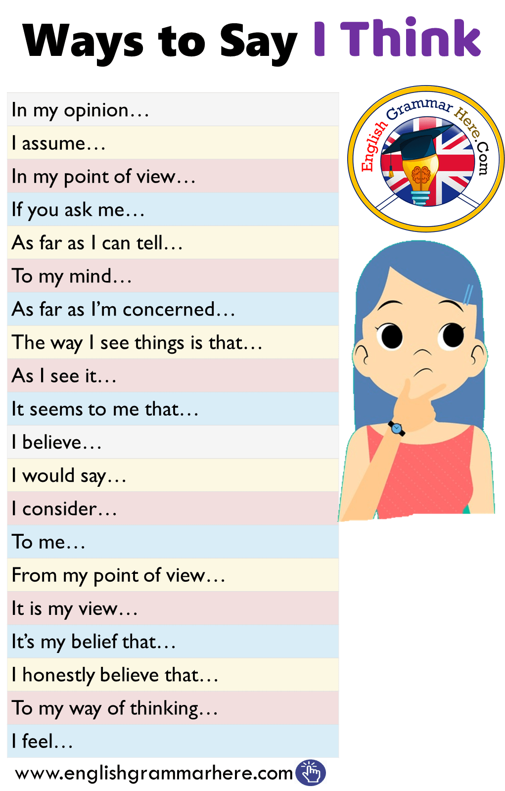 English Ways to Say I Think - English Grammar Here