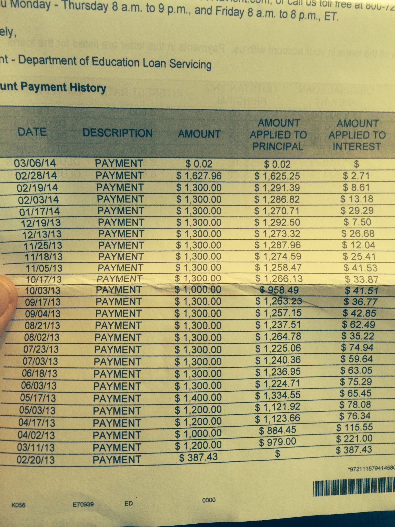 My payment by payment story of how I paid off almost $40,000 in student loans in…