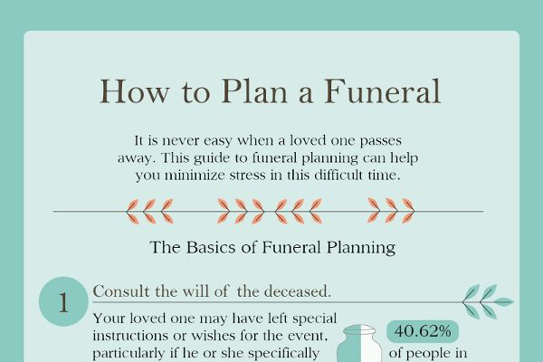 Funeral Announcement Wording Examples  Funeral