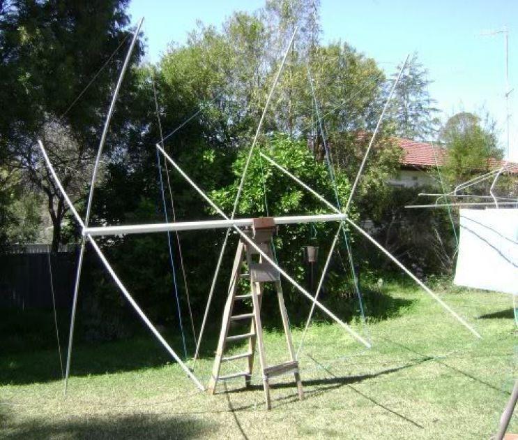 Homebrew Antennas Tecnologia