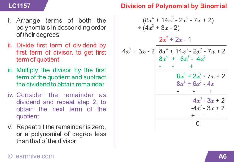 learning card for Division of Polynomial by Binomial