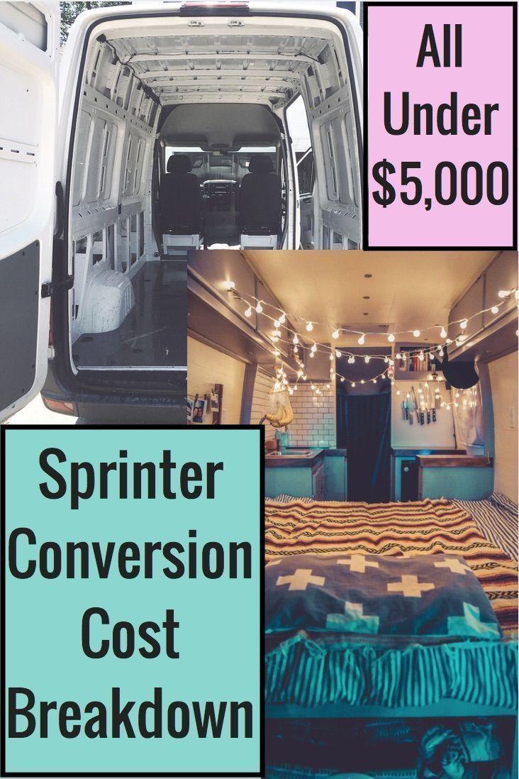 Photo of All materials cost breakdown of my full Sprinter conversion. #vanlife #Breakdown…