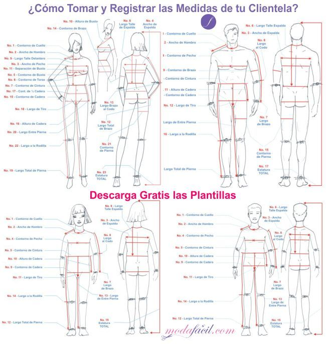 La tabla de medidas permite ubicar a cada persona en su respectivo talle para confeccionar una prenda. Lo más importante es una buena toma de medidas y la correcta ubicación en la tabla de talles. Se deben tomar en ropa interior, con el cuerpo derecho y con el calzado habitual.