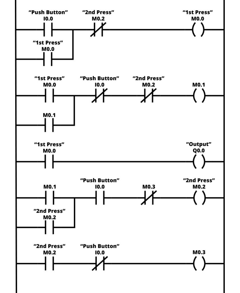 Single Push Button On Off Logic Example Ladder Logic Electrical Circuit Diagram Plc Programming
