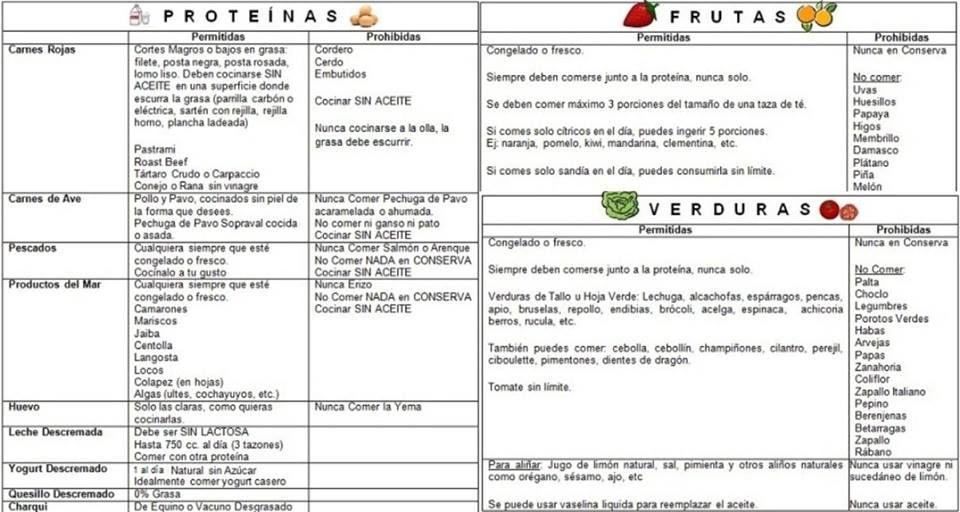 ricette dieta lipofidica pdf