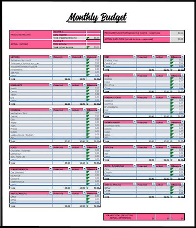 Budget Spreadsheet Vickie Pinterest Budgeting, Monthly budget - how to make a budget spreadsheet on excel