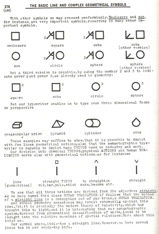 Pin by sage sky on astrology symbols | Astrological ...