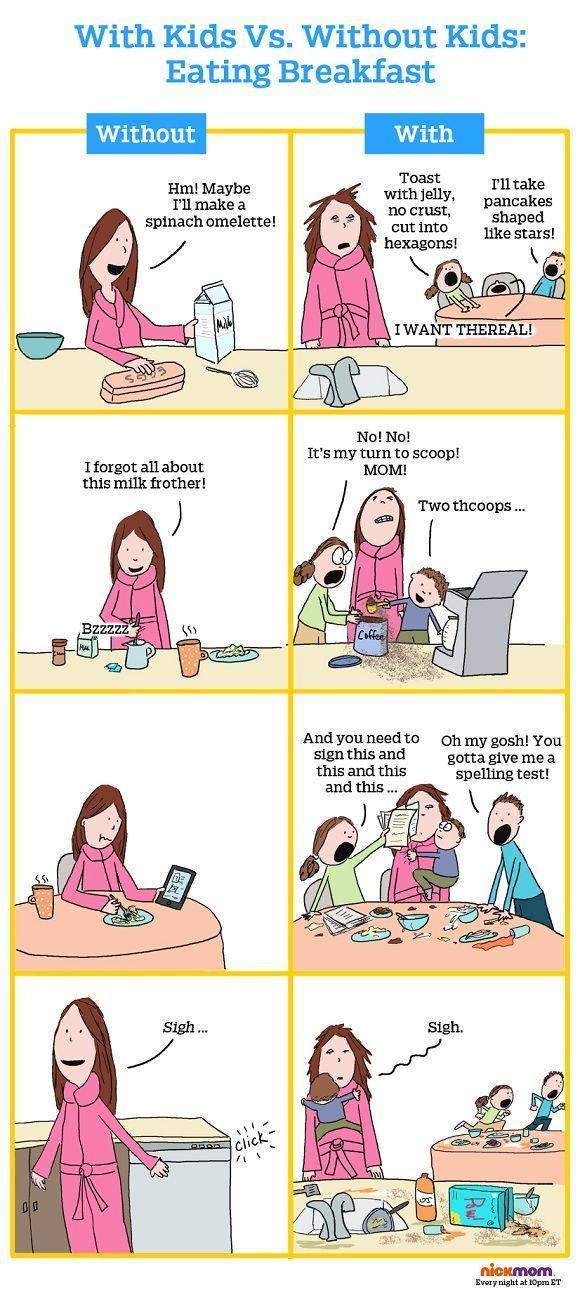 Eating Breakfast Alone Meme