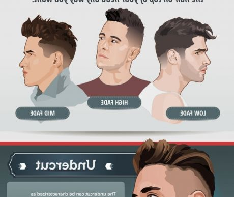 How To Find The Right Hairstyle For Men HD Images | Hairstyles for ...