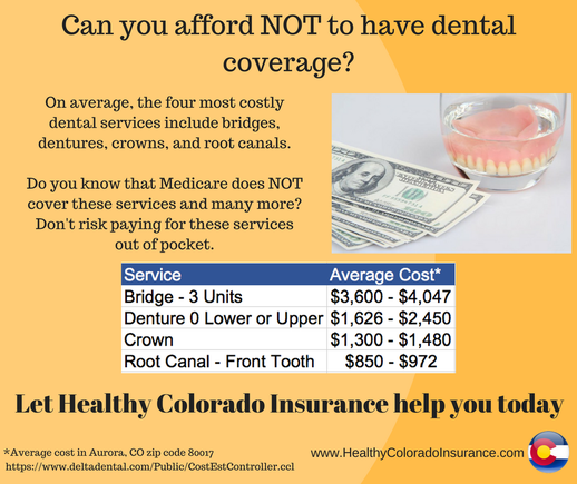 Do You Need Dental Insurance The Answer Is Yes And We Can Help
