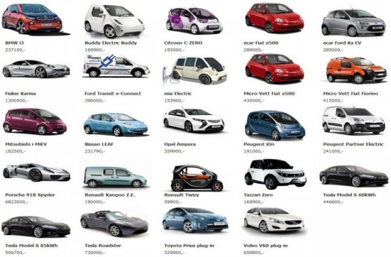 Pin Di Bmw Luxury Cars