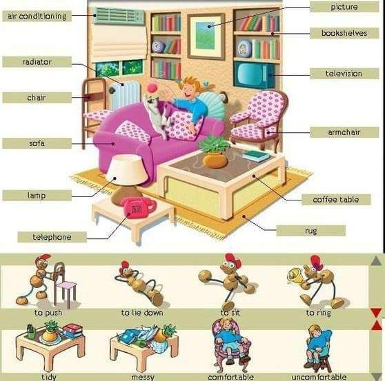 Living Room Vocabulary Idiomas Ingles