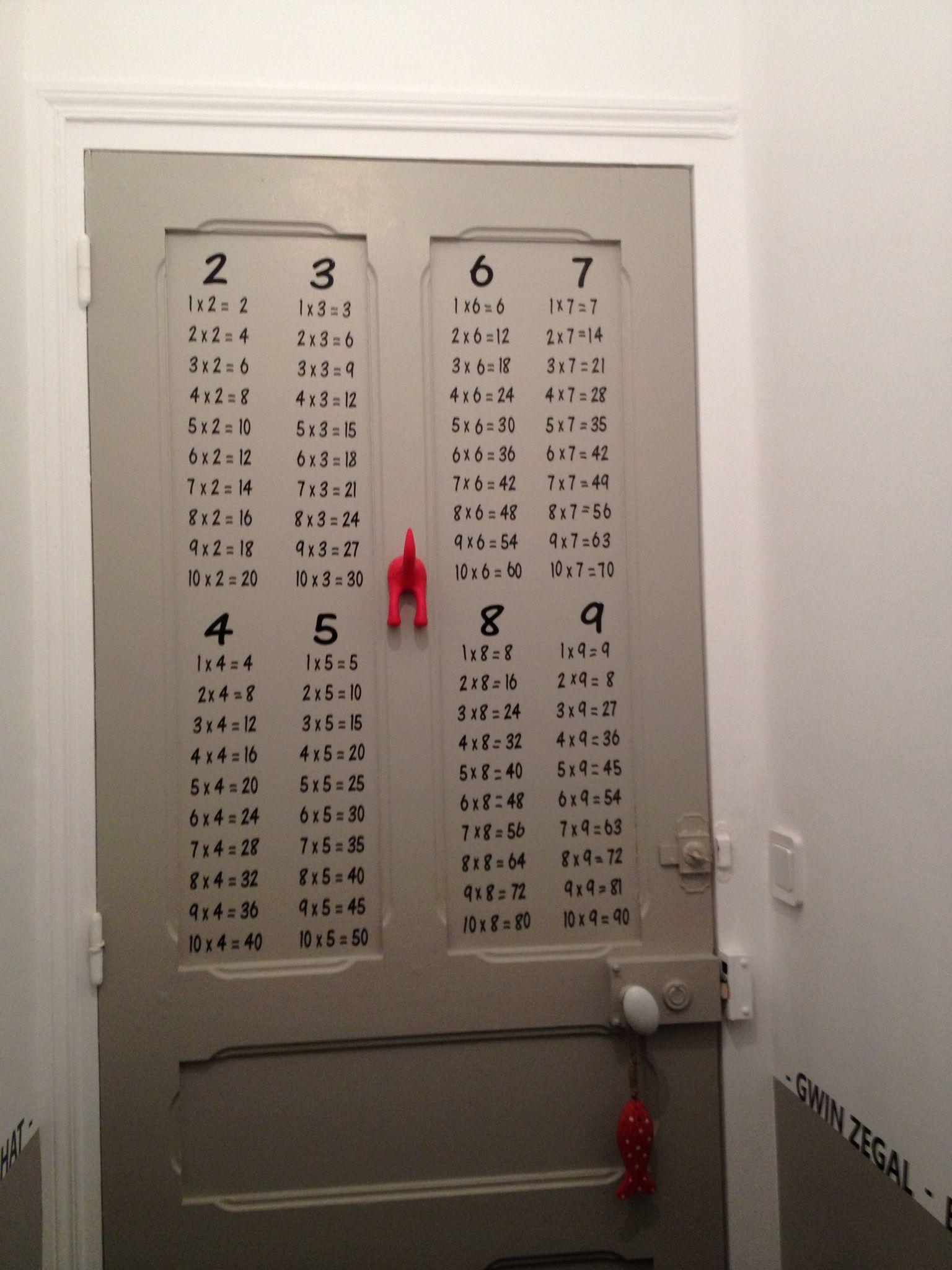 Table de multiplication sur la porte intérieure des WC