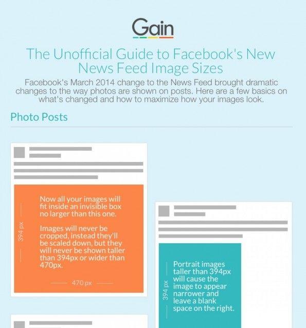 facebook-newsfeed-bildergroessen-ausschnitt