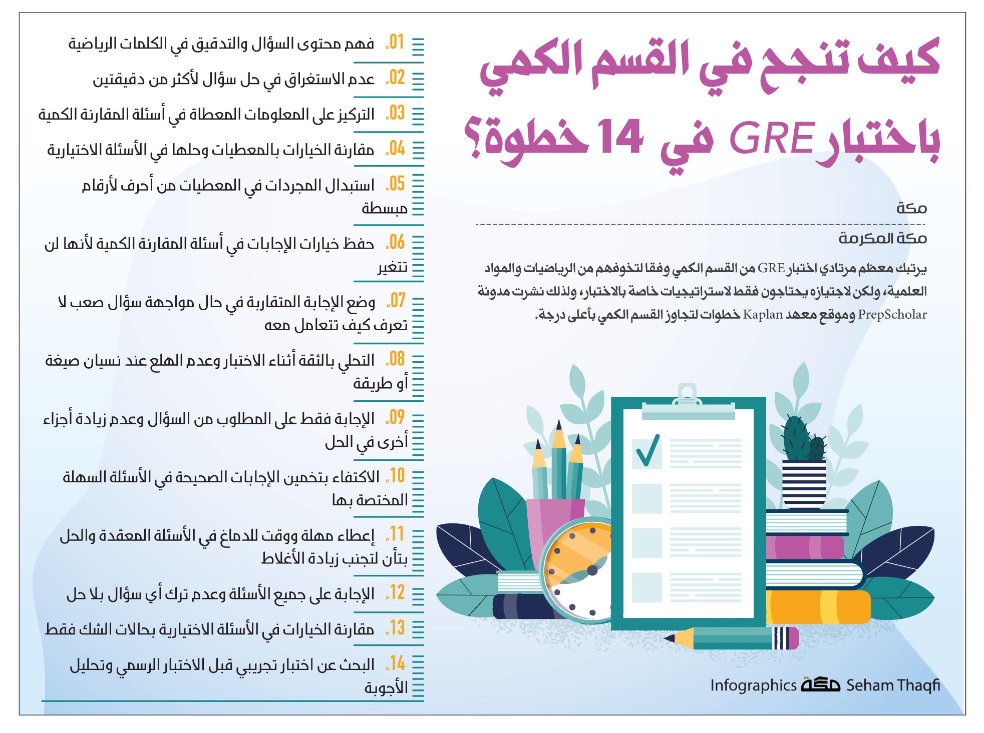 كيف تنجح في القسم الكمي باختبار Gre في 20 خطوة اختبار Gre انفوجرافيك صحيفة مكة Words Word Search Puzzle Infographic