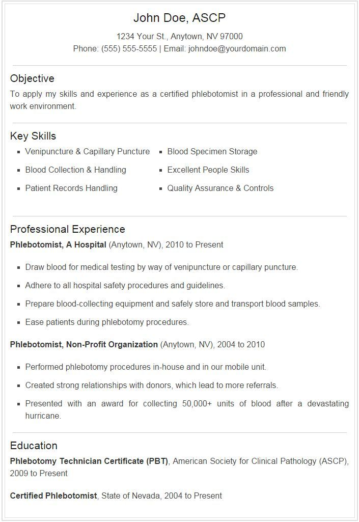 Phlebotomist Resume Phlebotomist Resume Sample Plus Downloadable Template Stand Out From