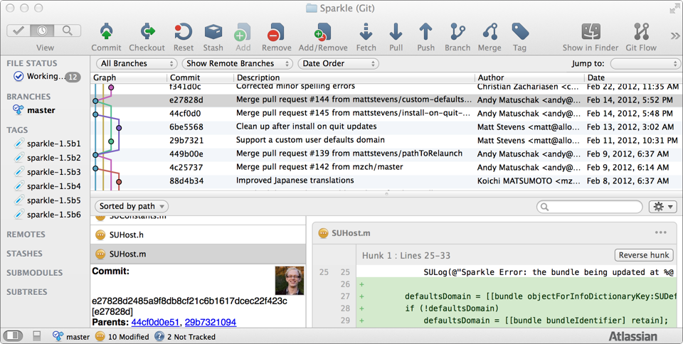 SourceTree For Mac
