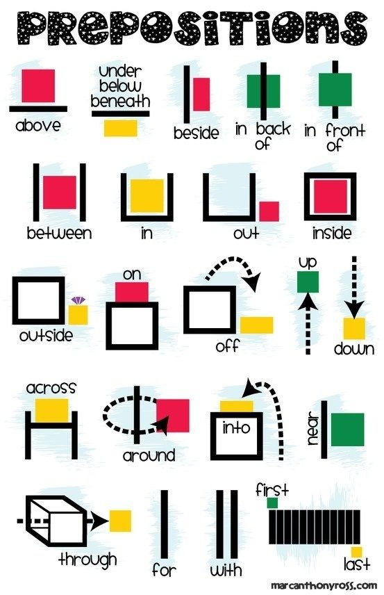 Free prepositions printable anchor chart poster also rh pinterest