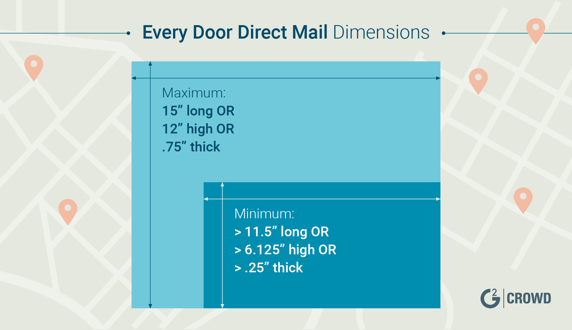 Eddm Sizes Dimensions For Sending Every Door Direct Mail Through Usps Direct Mail Postcards Postcard Template Direct Mail