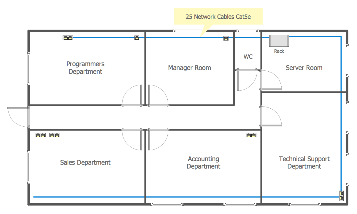 Network Communication Plan Home Design, Plan Design, Layout Design, Server  Rack, Computer